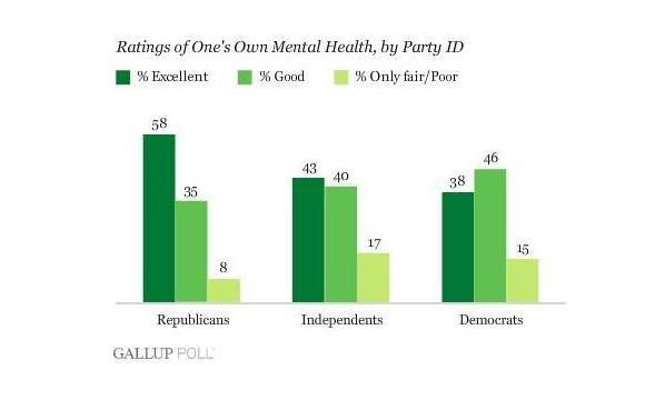 gallup-enthusiasm-poll-2
