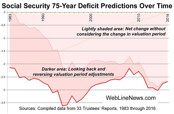 social-security-75-deficit-5