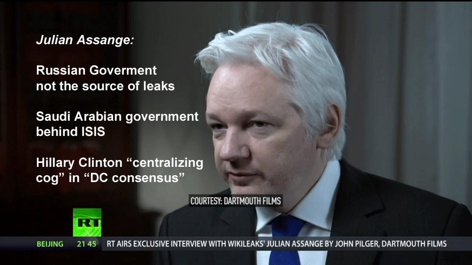 Julian Assange New Interview: Podesta Email Leaks are Not From Russia and Much More